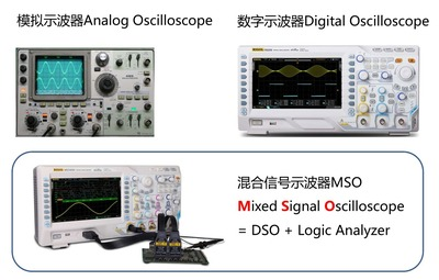 Oscilloscope types
